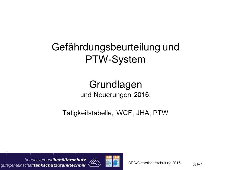 Gefährdungsbeurteilung und PTW-System