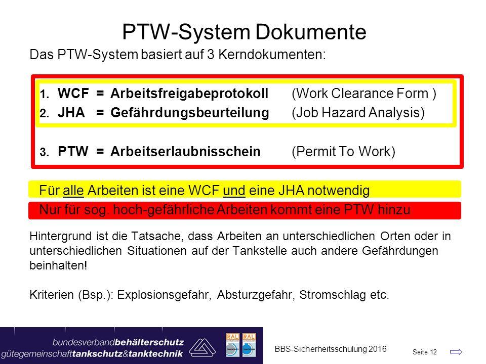 PTW-System Dokumente Das PTW-System basiert auf 3 Kerndokumenten:
