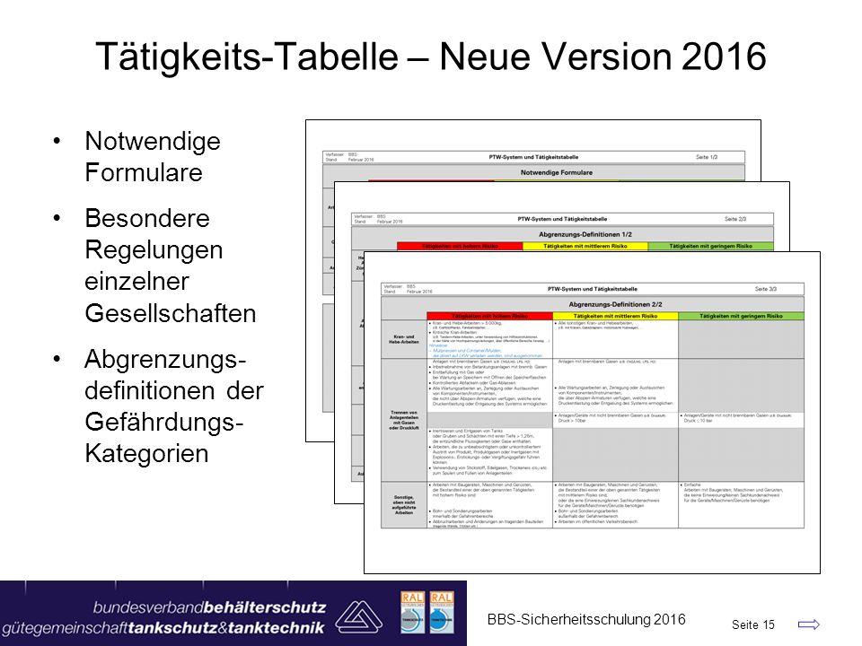 Tätigkeits-Tabelle – Neue Version 2016