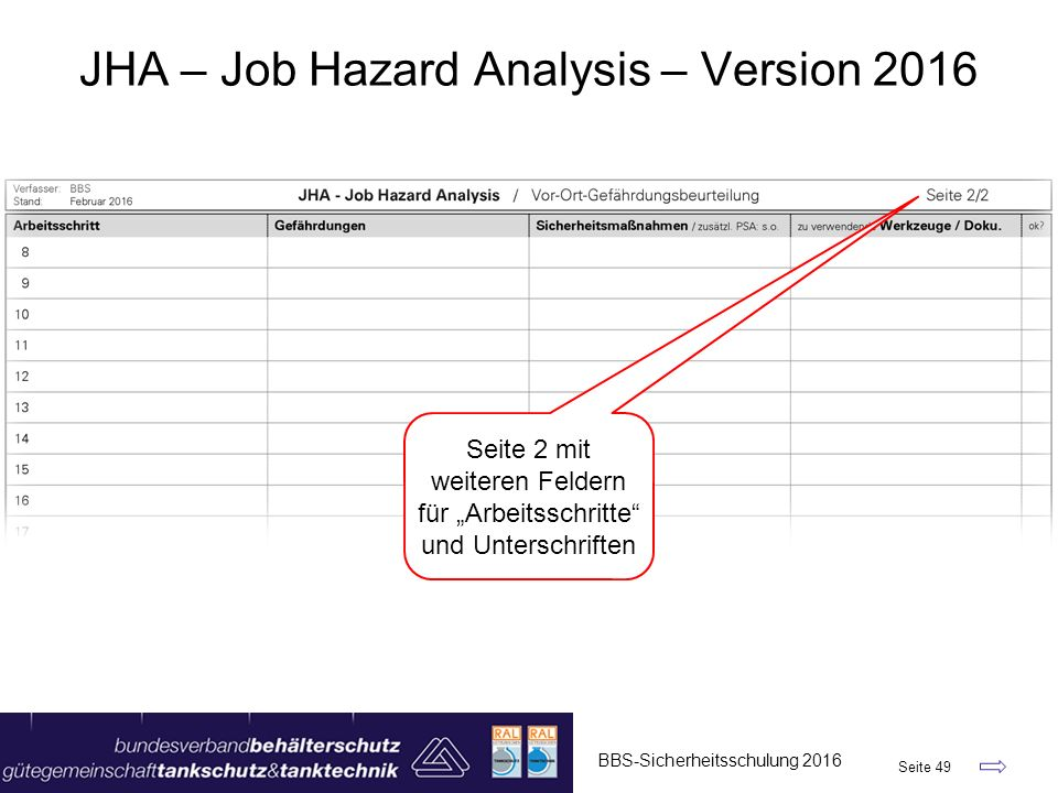 JHA – Job Hazard Analysis – Version 2016
