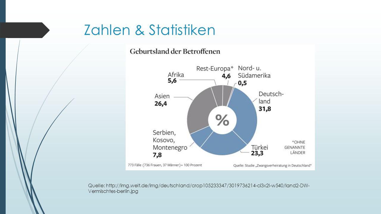 Zahlen & Statistiken Quelle: http://img.welt.de/img/deutschland/crop105233347/3019736214-ci3x2l-w540/land2-DW-Vermischtes-berlin.jpg.