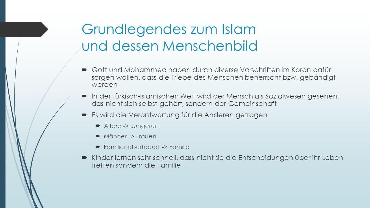 Grundlegendes zum Islam und dessen Menschenbild