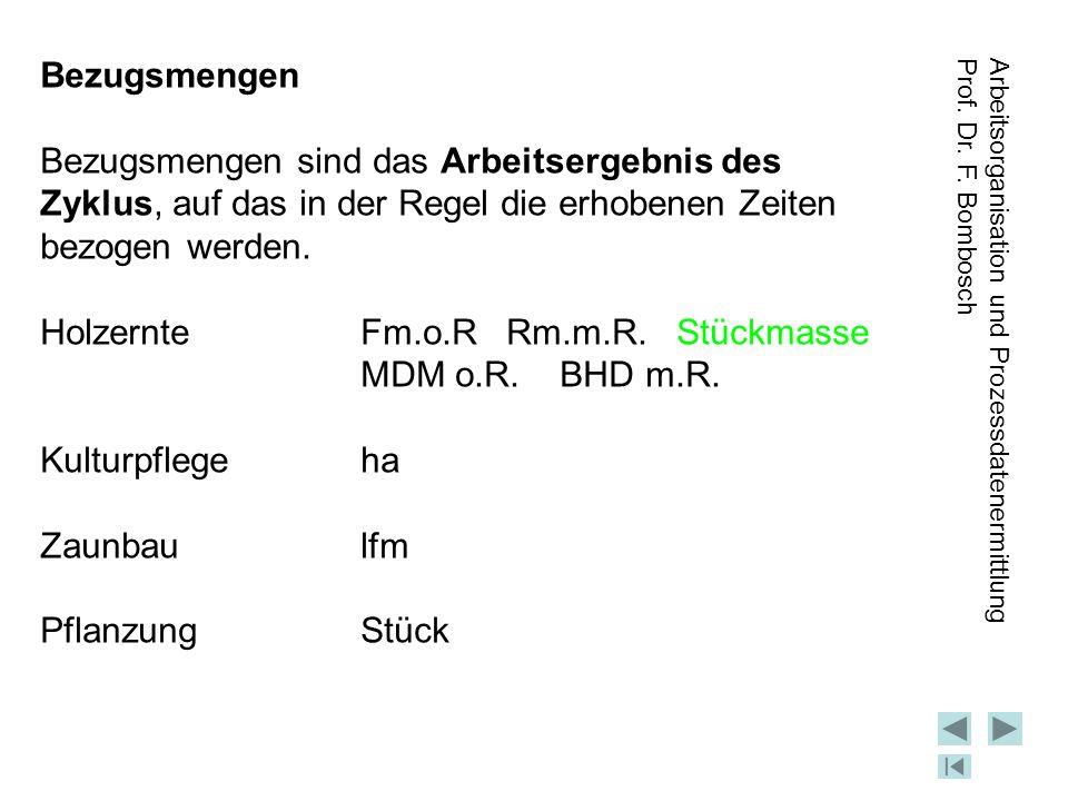 Holzernte Fm.o.R Rm.m.R. Stückmasse MDM o.R. BHD m.R. Kulturpflege ha