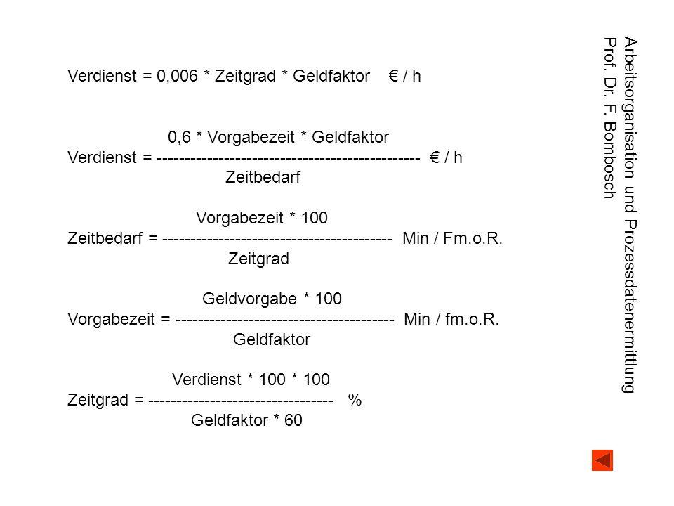 Verdienst = 0,006 * Zeitgrad * Geldfaktor € / h