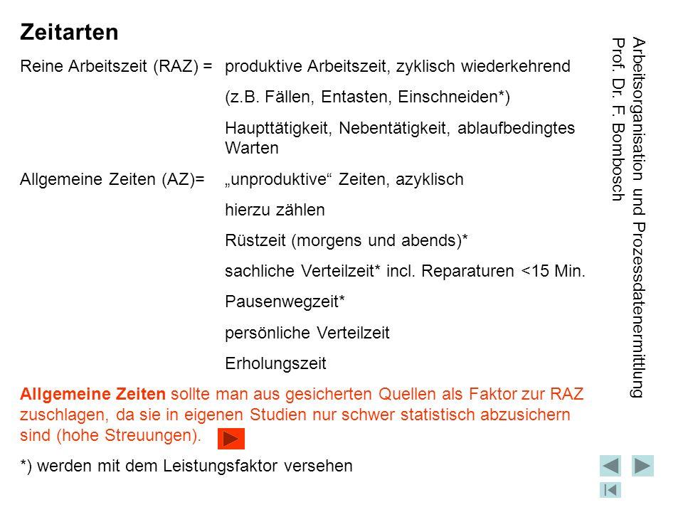 Zeitarten Reine Arbeitszeit (RAZ) = produktive Arbeitszeit, zyklisch wiederkehrend. (z.B. Fällen, Entasten, Einschneiden*)
