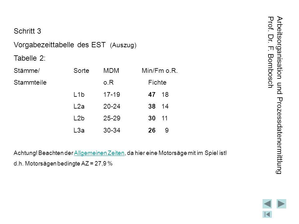 Vorgabezeittabelle des EST (Auszug) Tabelle 2:
