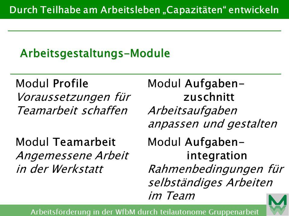 Arbeitsgestaltungs-Module