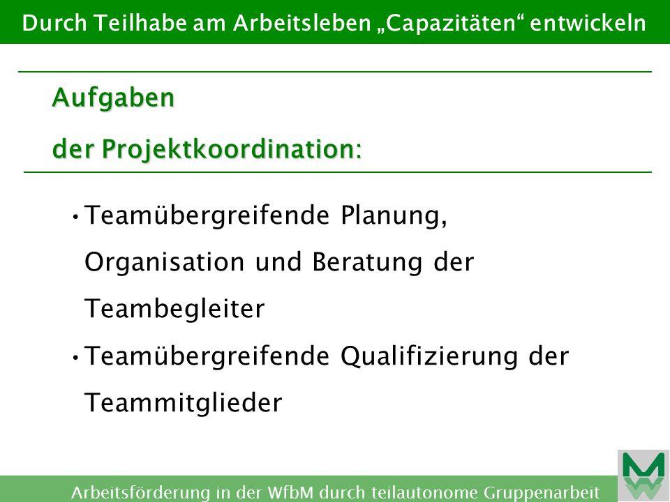 der Projektkoordination: