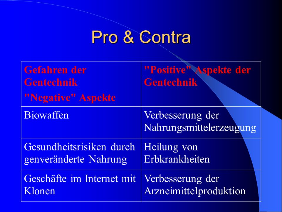 Pro & Contra Gefahren der Gentechnik Negative Aspekte