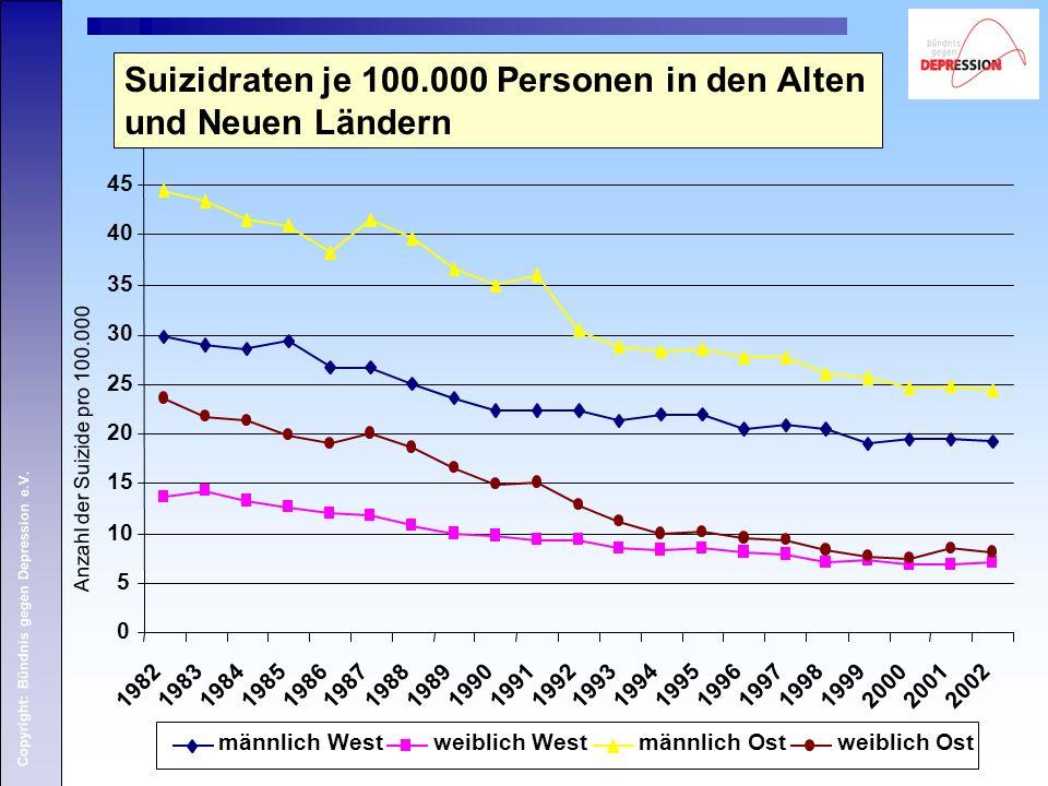 Suizidraten je 100.000 Personen in den Alten und Neuen Ländern