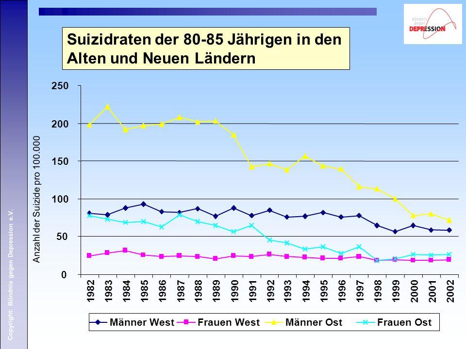 Suizidraten der 80-85 Jährigen in den Alten und Neuen Ländern