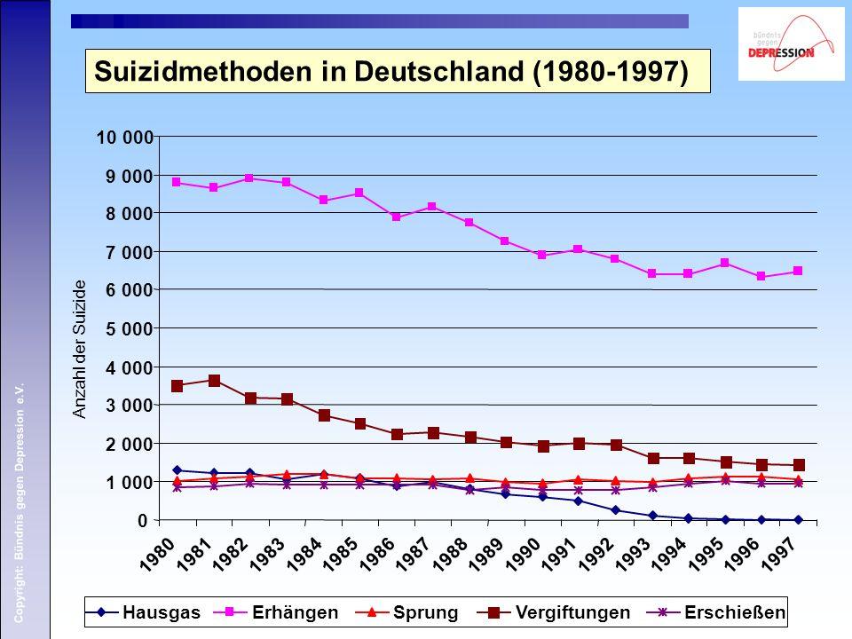 Suizidmethoden in Deutschland (1980-1997)