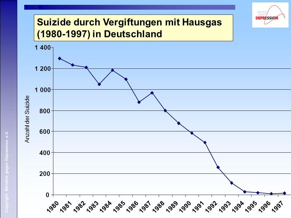 Suizide durch Vergiftungen mit Hausgas (1980-1997) in Deutschland