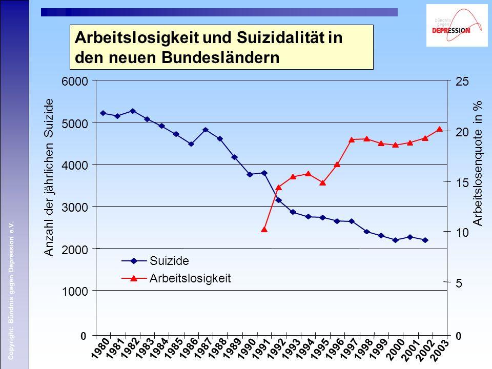 Arbeitslosigkeit und Suizidalität in den neuen Bundesländern