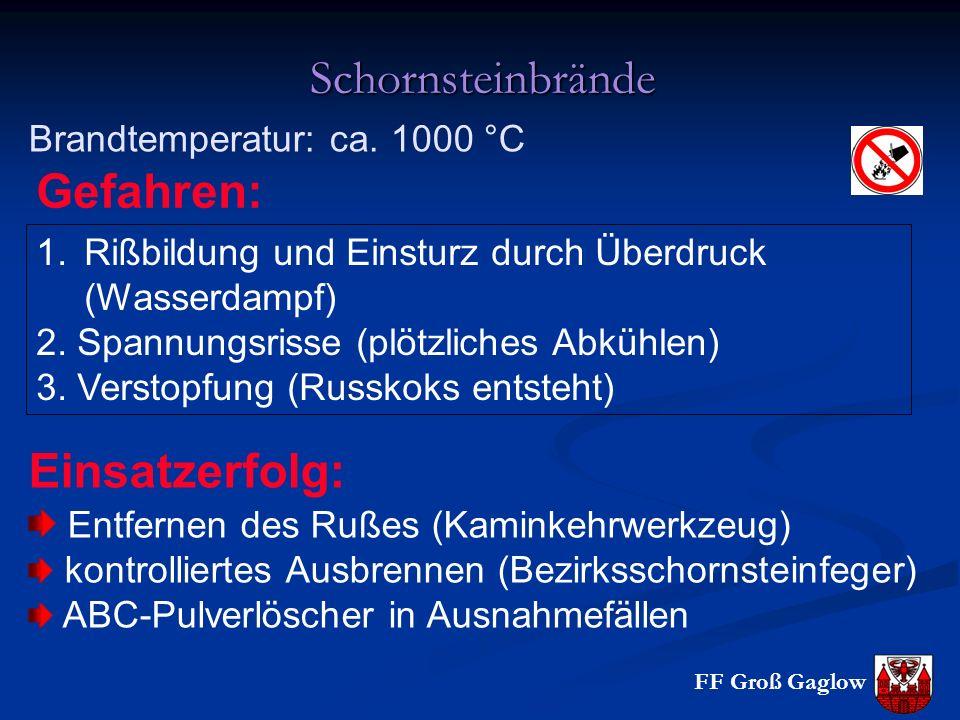 Schornsteinbrände Gefahren: Einsatzerfolg: