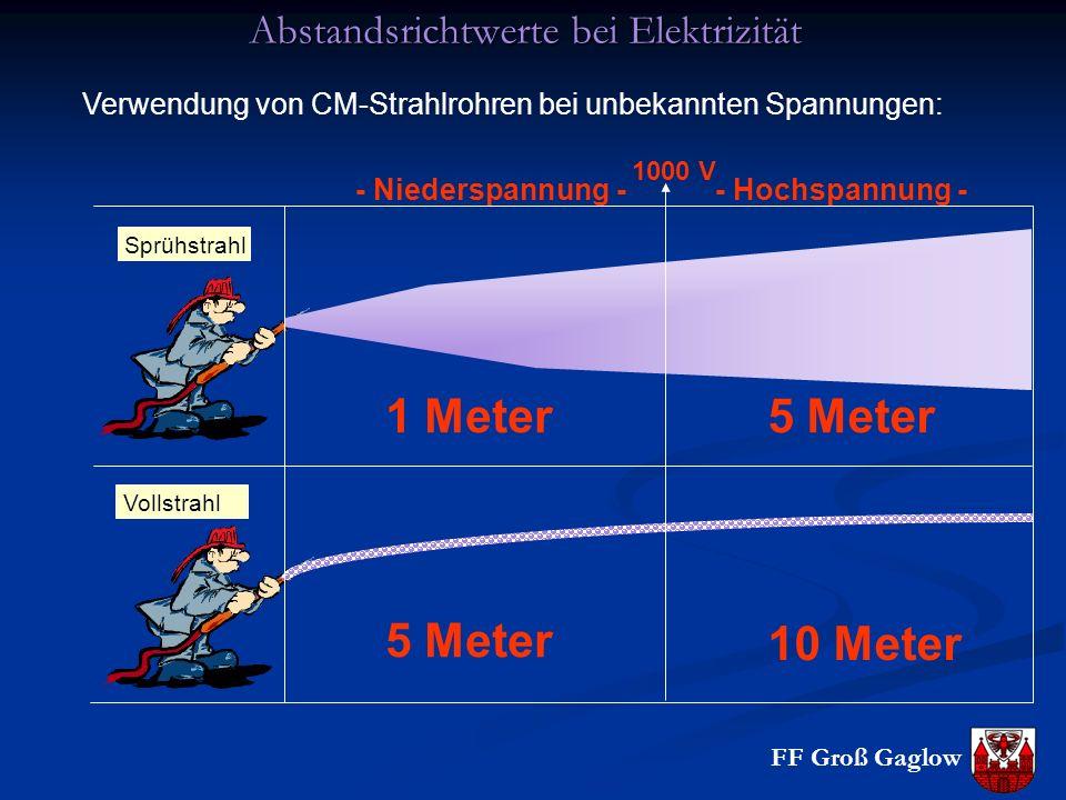 Abstandsrichtwerte bei Elektrizität
