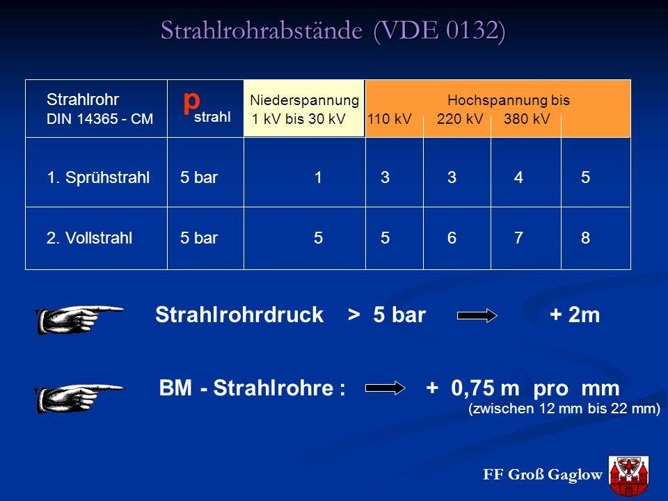 Strahlrohrabstände (VDE 0132)
