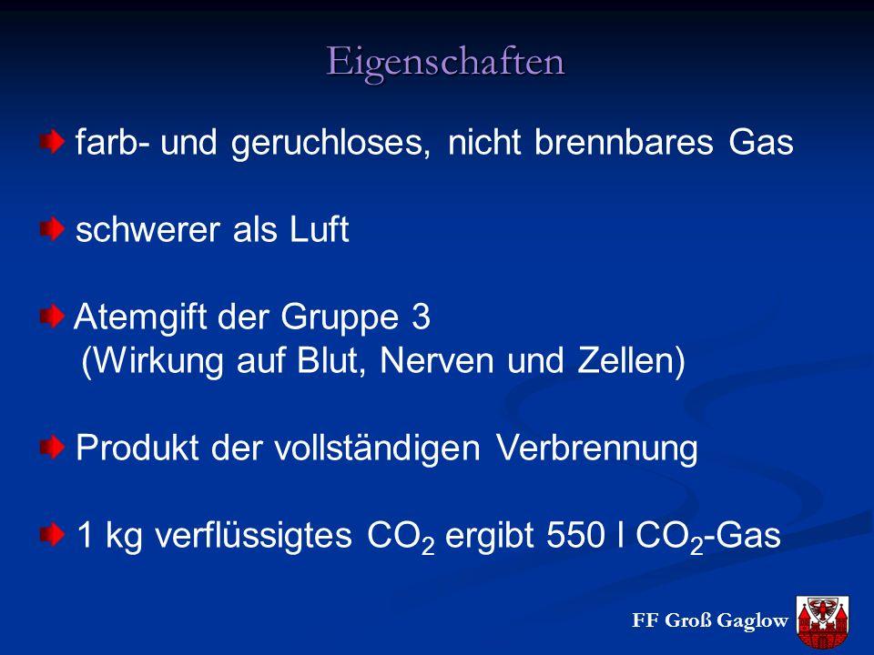 Eigenschaften farb- und geruchloses, nicht brennbares Gas