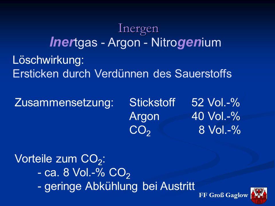 Inertgas - Argon - Nitrogenium