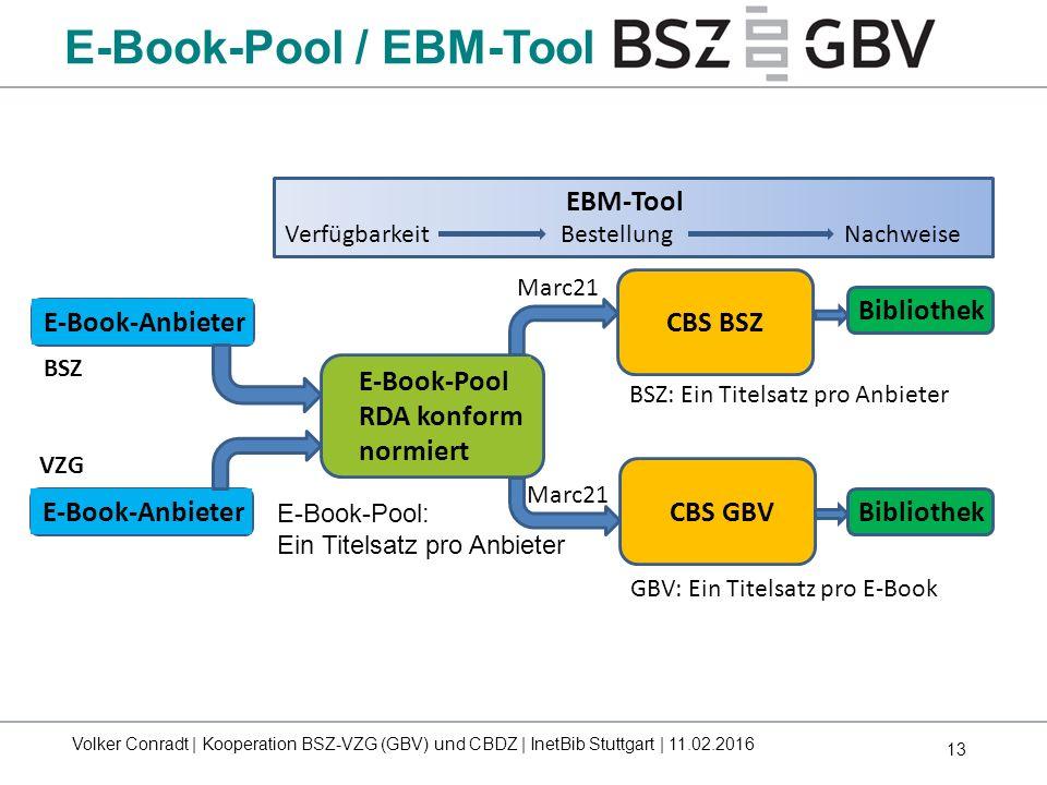 E-Book-Pool / EBM-Tool