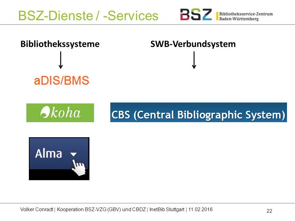 BSZ-Dienste / -Services