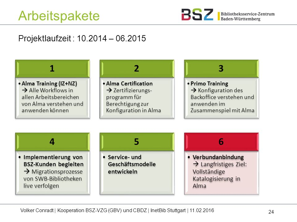 Arbeitspakete 1 2 3 4 5 6 Projektlaufzeit : 10.2014 – 06.2015