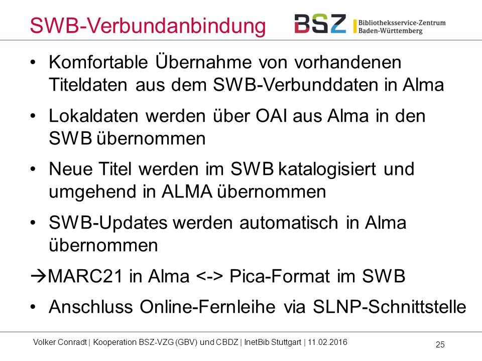SWB-Verbundanbindung
