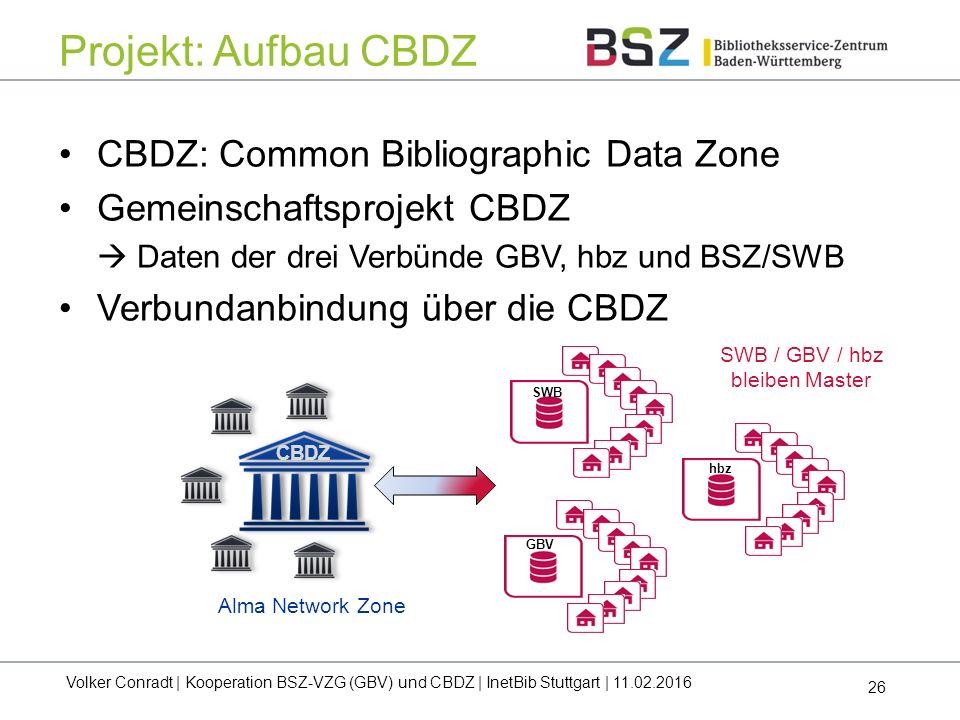 SWB / GBV / hbz bleiben Master