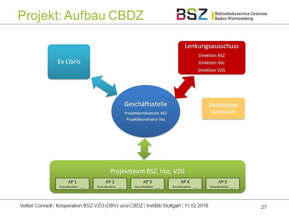 Projekt: Aufbau CBDZ CBDZ