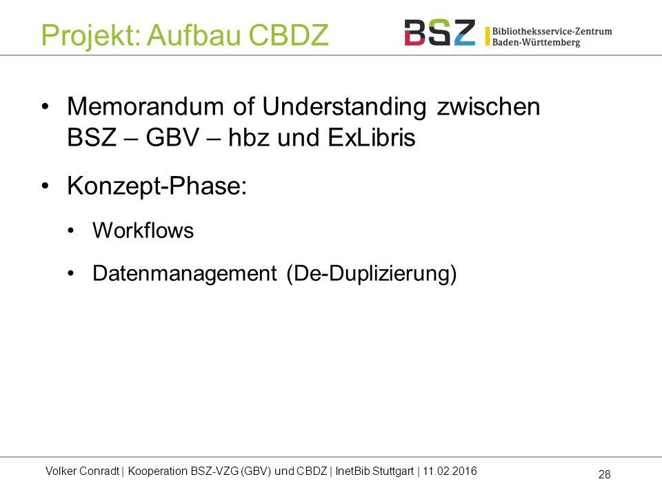 Projekt: Aufbau CBDZ Memorandum of Understanding zwischen BSZ – GBV – hbz und ExLibris. Konzept-Phase: