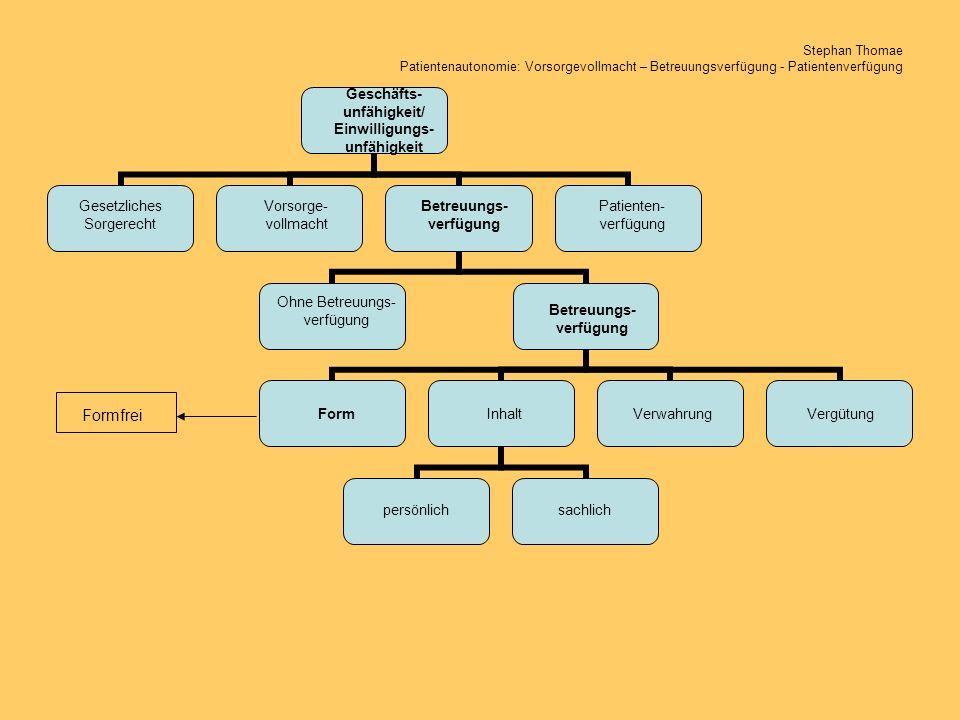 Formfrei Geschäfts-unfähigkeit/ Einwilligungs-unfähigkeit