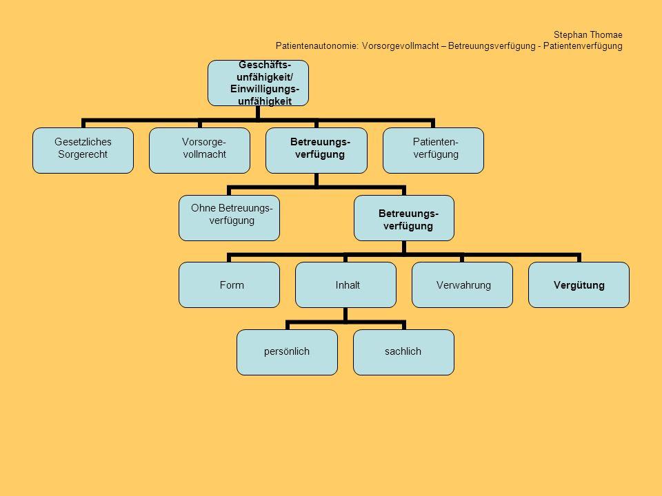 Geschäfts-unfähigkeit/ Einwilligungs-unfähigkeit