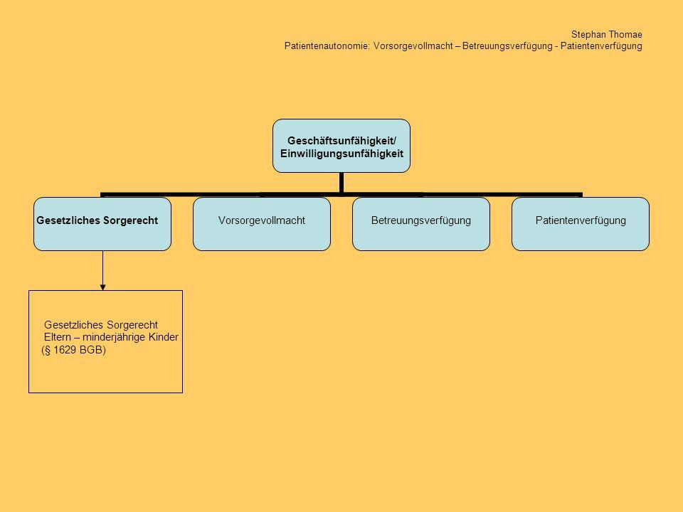 Geschäftsunfähigkeit/ Einwilligungsunfähigkeit Gesetzliches Sorgerecht