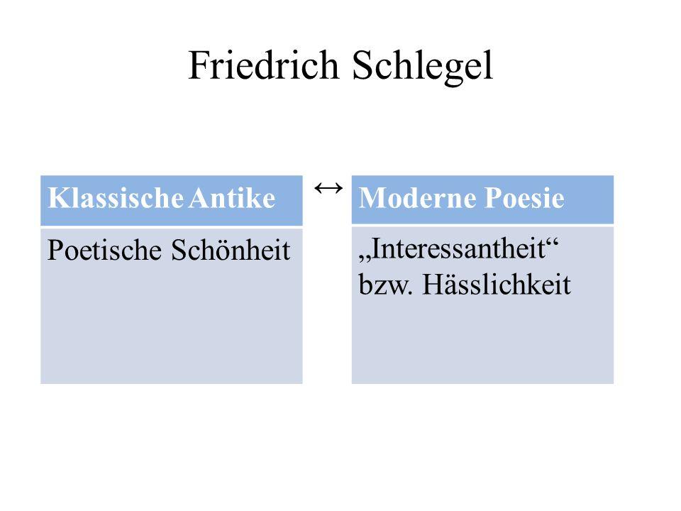 Friedrich Schlegel ↔ Klassische Antike Poetische Schönheit