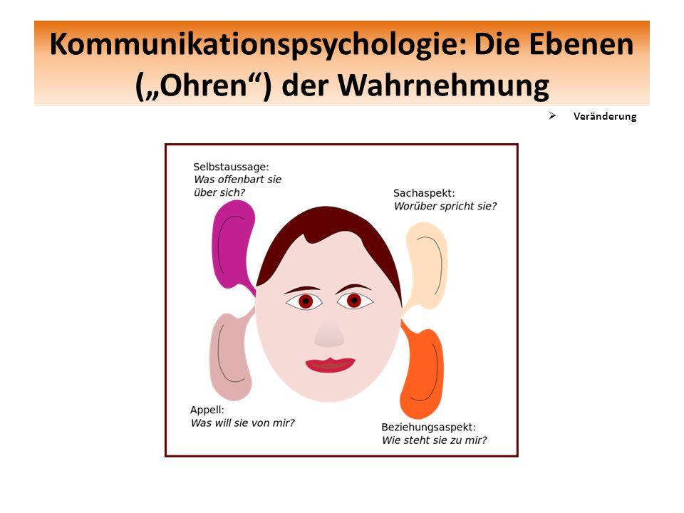 """Kommunikationspsychologie: Die Ebenen (""""Ohren ) der Wahrnehmung"""