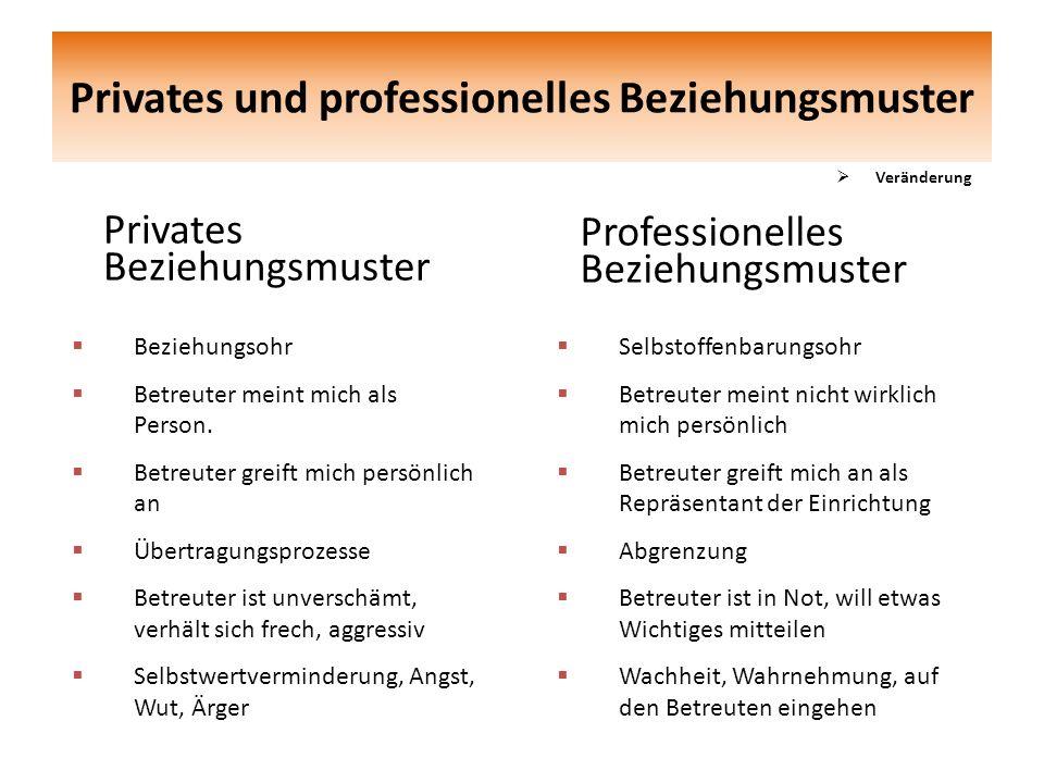 Privates und professionelles Beziehungsmuster
