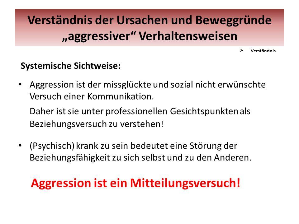 Aggression ist ein Mitteilungsversuch!