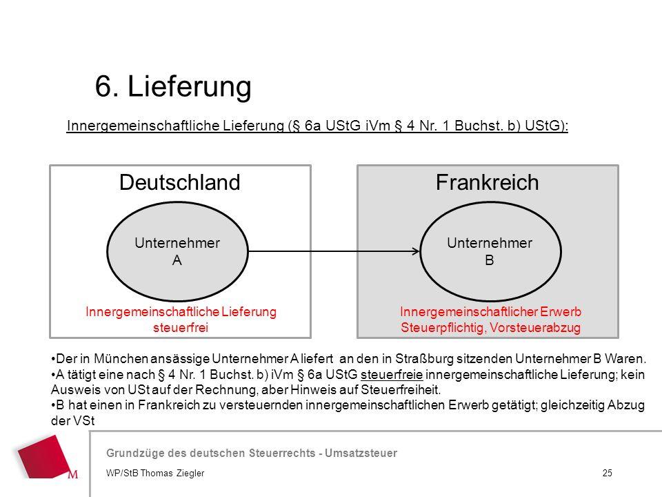 6. Lieferung Deutschland Frankreich