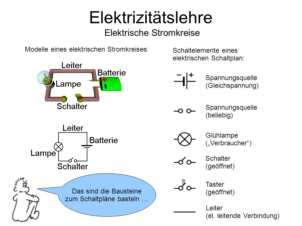Elektrizitätslehre Elektrische Stromkreise