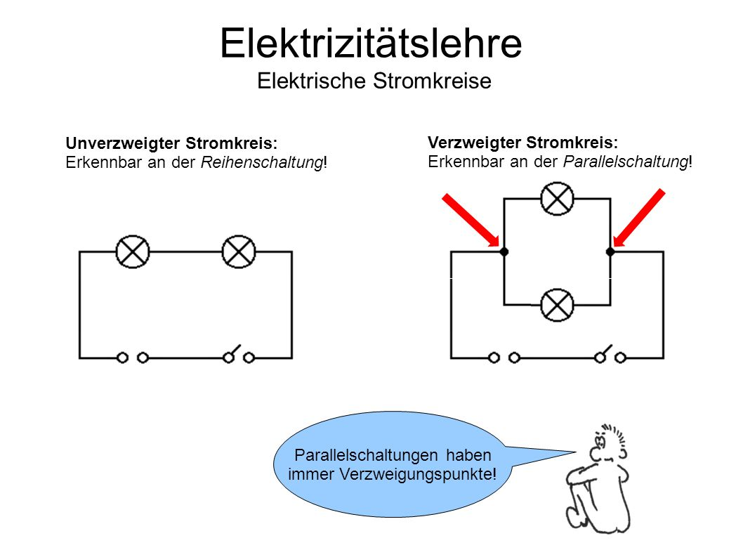 Elektrizitätslehre Elektrische Stromkreise Unverzweigter Stromkreis: