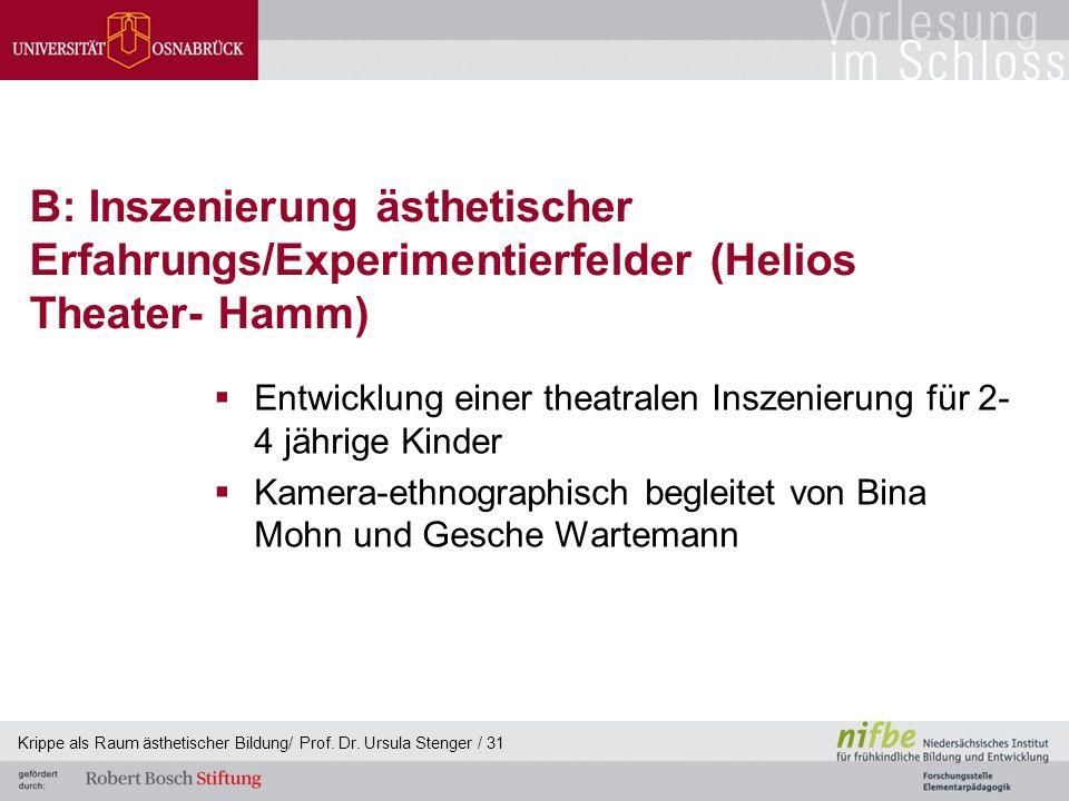 B: Inszenierung ästhetischer Erfahrungs/Experimentierfelder (Helios Theater- Hamm)