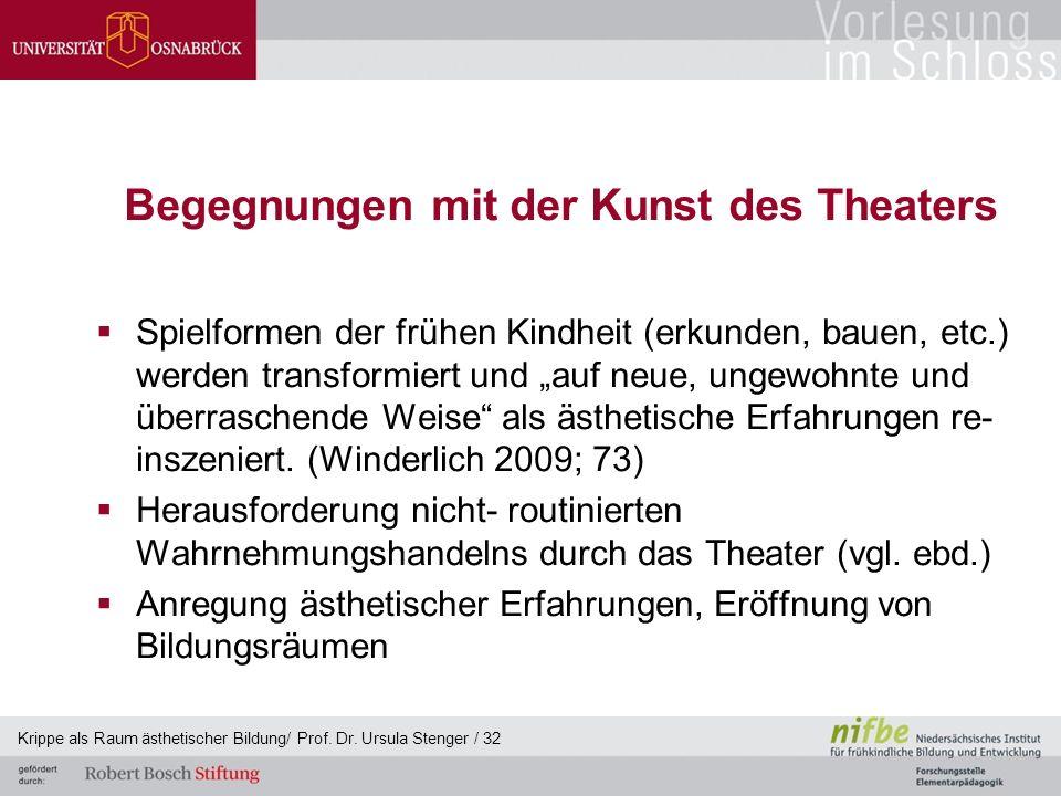Begegnungen mit der Kunst des Theaters