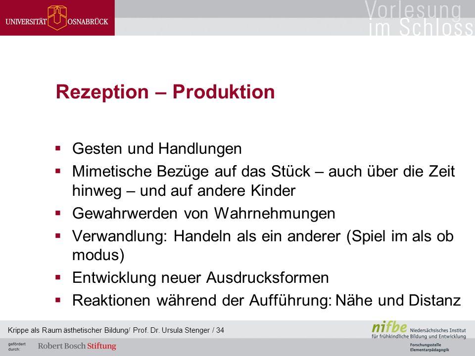 Rezeption – Produktion