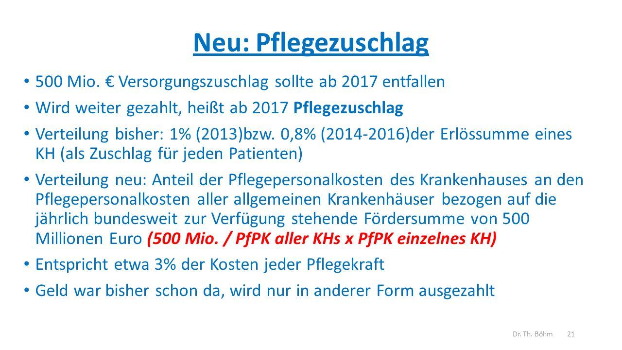 Neu: Pflegezuschlag 500 Mio. € Versorgungszuschlag sollte ab 2017 entfallen. Wird weiter gezahlt, heißt ab 2017 Pflegezuschlag.