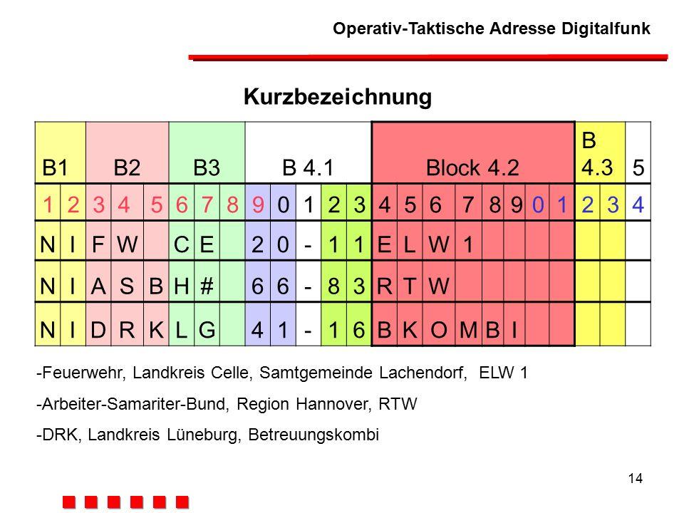 Kurzbezeichnung B1 B2 B3 B 4.1 Block 4.2 B 4.3 5 1 2 3 4 6 7 8 9 N I F