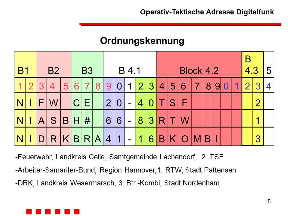 Ordnungskennung B1 B2 B3 B 4.1 Block 4.2 B 4.3 5 1 2 3 4 6 7 8 9 N I F