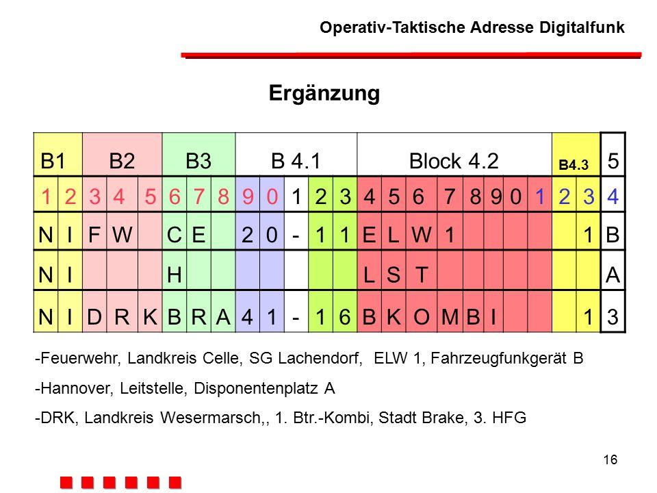 Ergänzung B1 B2 B3 B 4.1 Block 4.2 5 1 2 3 4 6 7 8 9 N I F W C E - L B