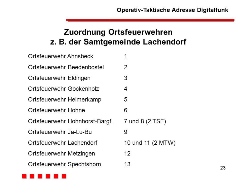 Zuordnung Ortsfeuerwehren z. B. der Samtgemeinde Lachendorf