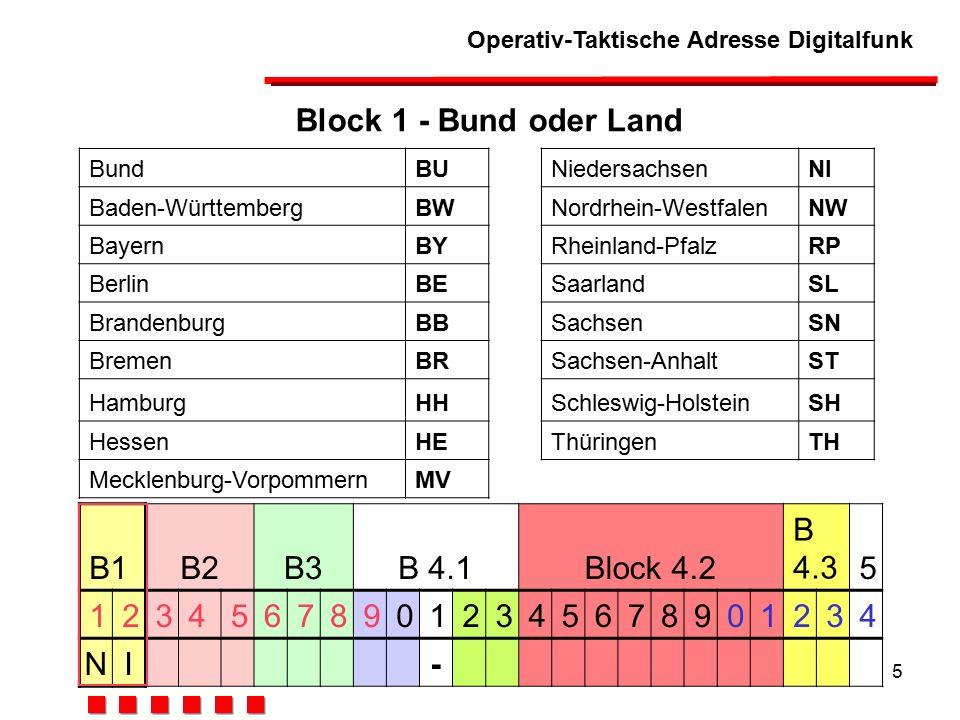Block 1 - Bund oder Land B1 B2 B3 B 4.1 Block 4.2 B 4.3 5 1 2 3 4 6 7