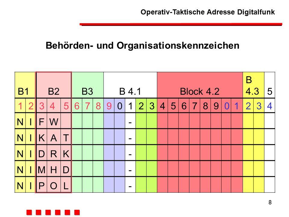 Behörden- und Organisationskennzeichen